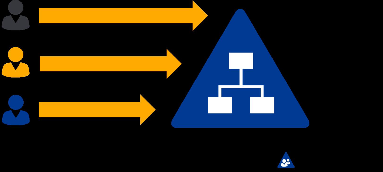 IDM-Portal