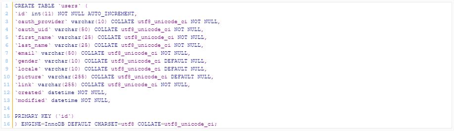Tabelle in der Datenbank mit SQL erstellen